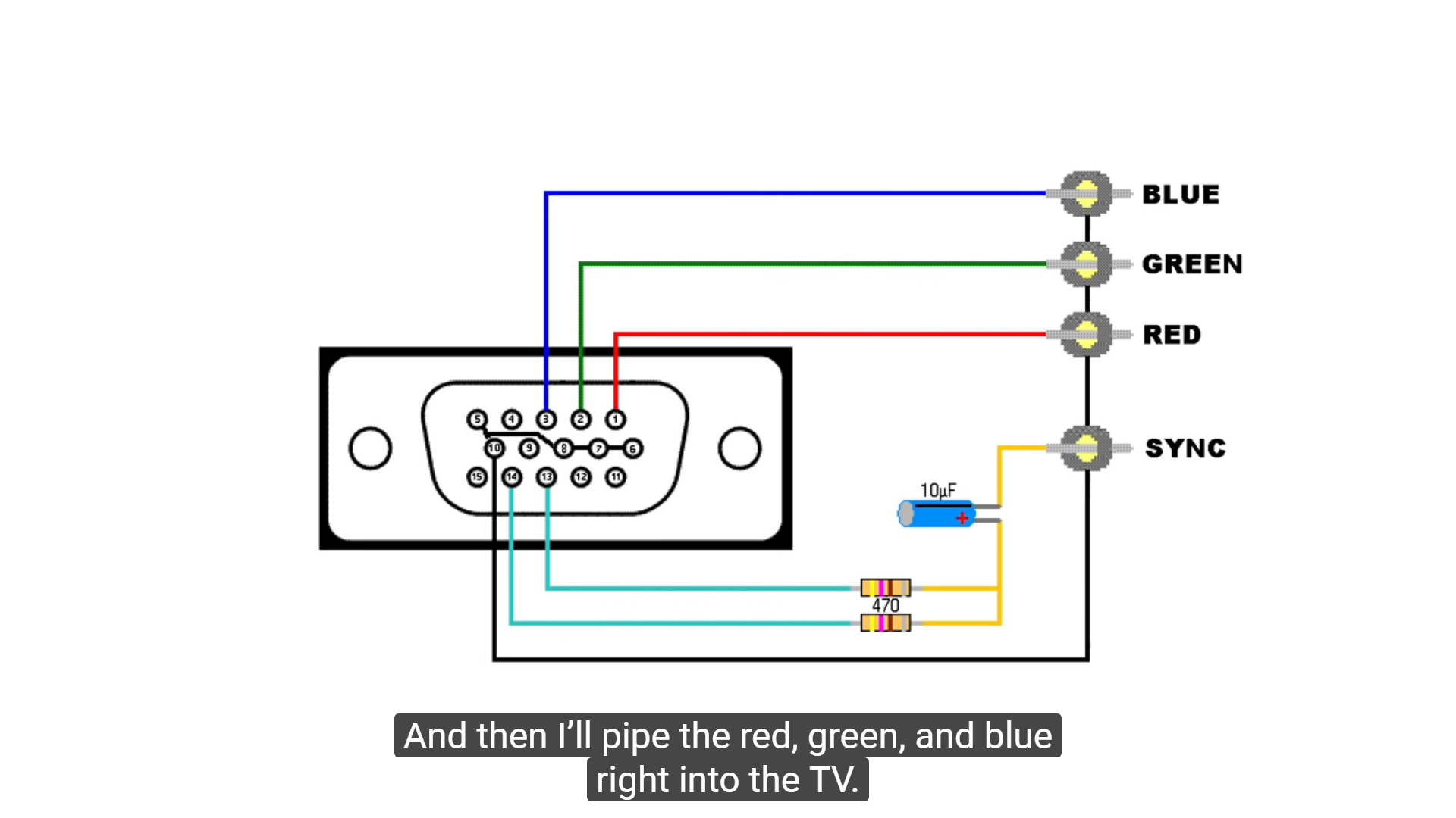 [DIAGRAM_5LK]  DIAGRAM] Wiring Diagram Vga To S Video FULL Version HD Quality S Video -  FT5WIRING.CONCESSIONARIABELOGISENIGALLIA.IT | Vga To Rca Wiring Diagram |  | concessionariabelogisenigallia.it